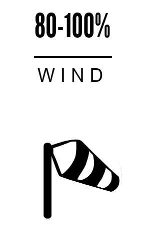 Wind statistic Red sea Egypt